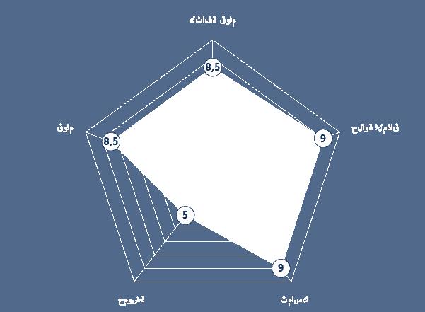 ar-equilibrata-corposa-b